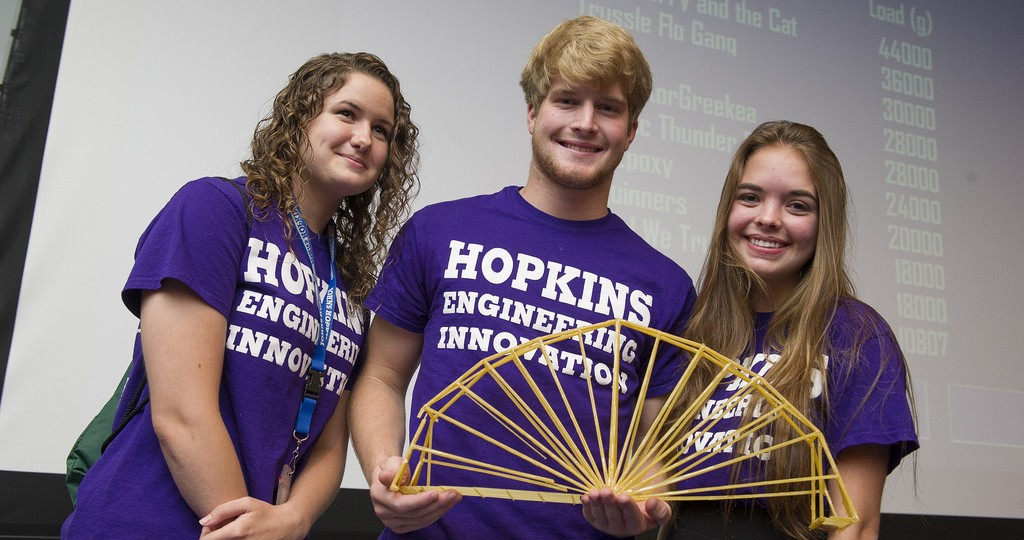 Image result for John Hopkins engineering program
